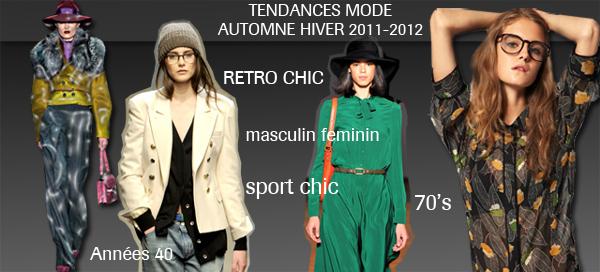 tendances mode automne hiver 2011 2012