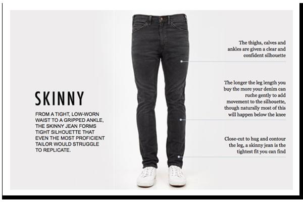 jeans modele skinny - my wardrobe