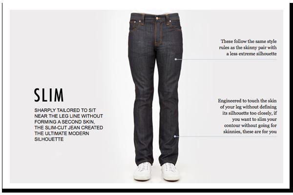 jeans modele slim - my wardrobe